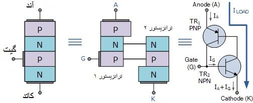 معادل ترانزیستوری تریستور