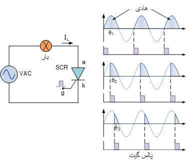 مدار کنترل فاز تریستور